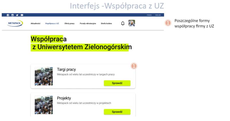 Studia w praktyce – podsumowanie projektów grupowych UZ